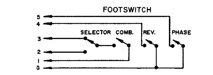 Peavey Automix Footswitch on