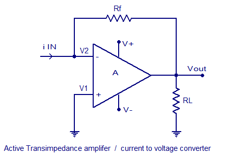 Click image for larger version.  Name:active-transimpedance-amplifier-using-opamp.png Views:109 Size:8.4 KB ID:45496