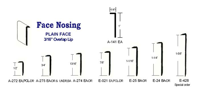 Click image for larger version.  Name:Face Nosing.jpg Views:88 Size:18.8 KB ID:46685