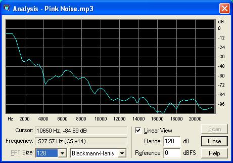 Click image for larger version.  Name:Pink Noise Response.JPG Views:47 Size:36.1 KB ID:47496