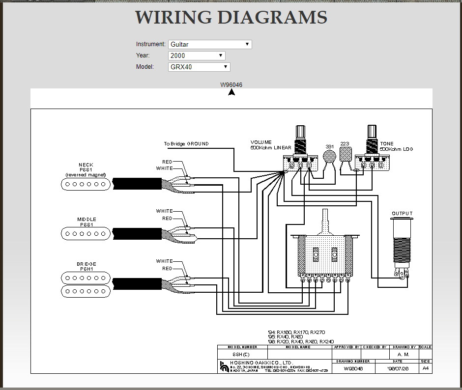 Ibanez Gio Hss Wiring Diagram