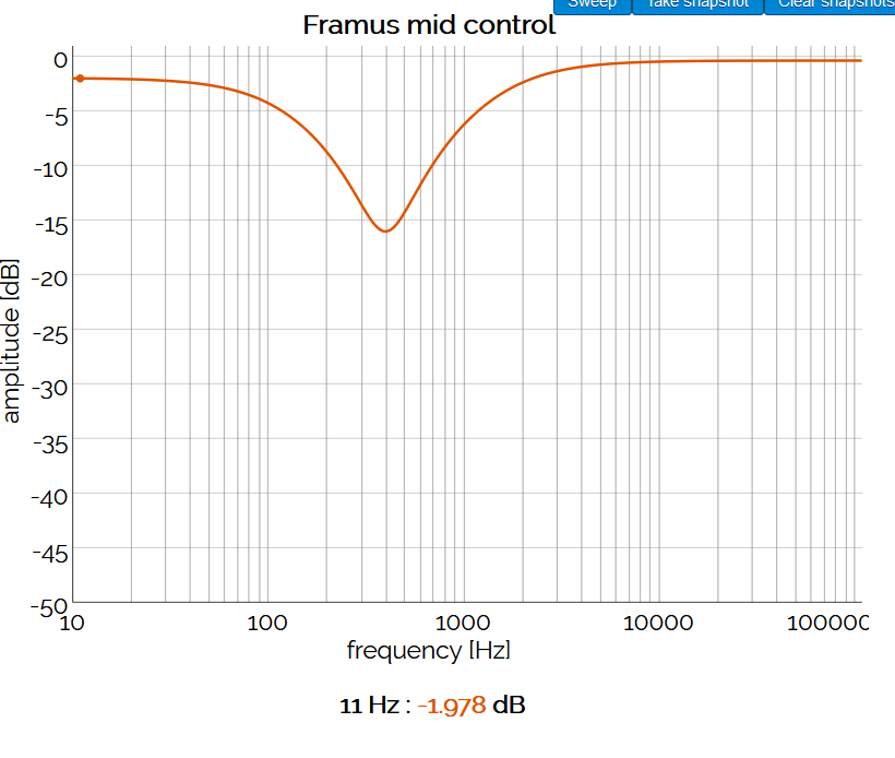 Click image for larger version.  Name:framus-mid-control-250k(online_tool).PNG Views:12 Size:72.7 KB ID:57925