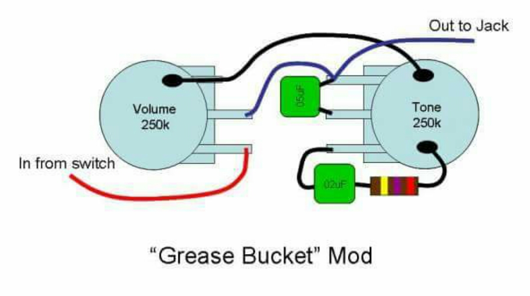 Greasebucket Tone Control Mods