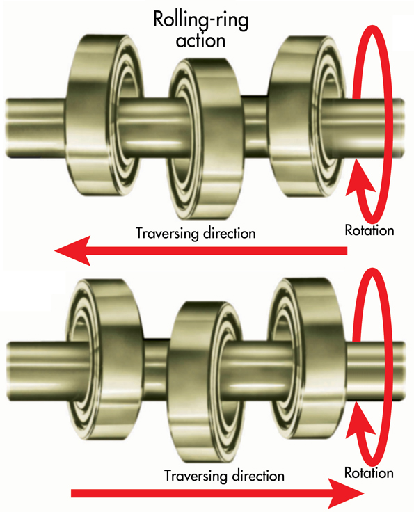 Click image for larger version.  Name:MD-Rolling-Ring-Action.jpg Views:83 Size:210.4 KB ID:49245